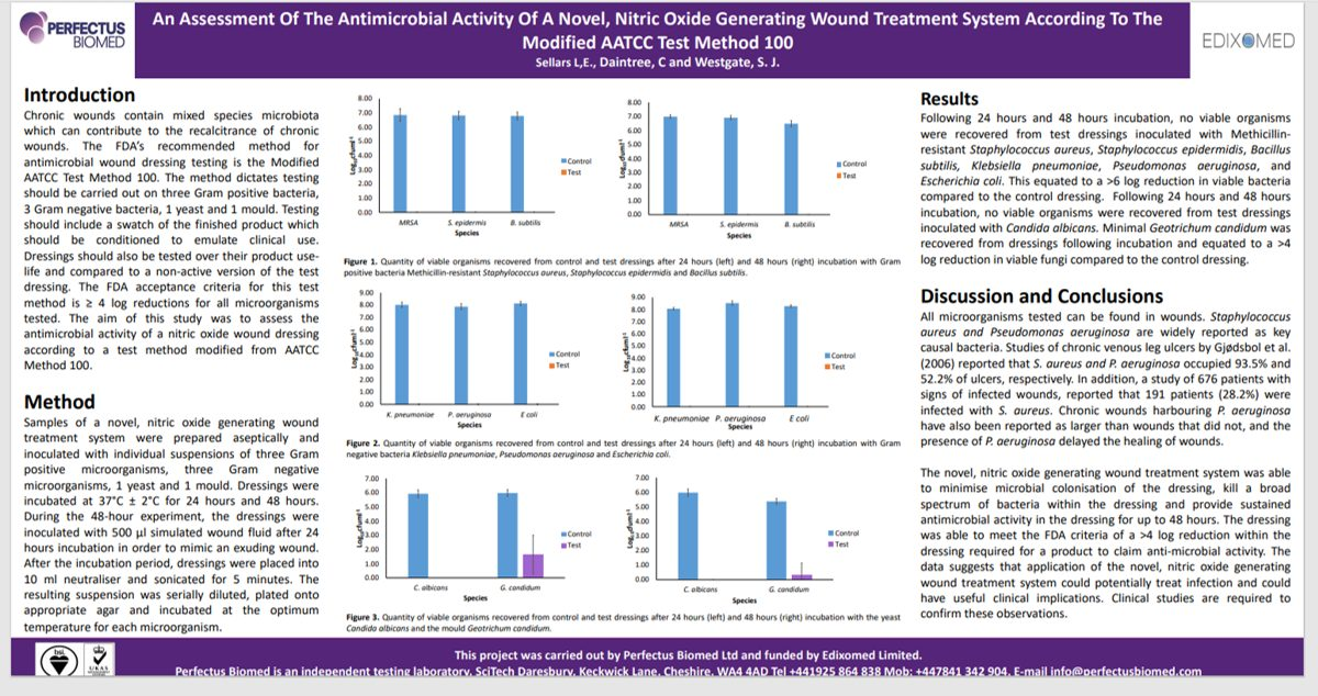 An assessment of the antimicrobial activity of a novel nitric oxide generating wound treatment system according to the modified AATCC Test Method 100