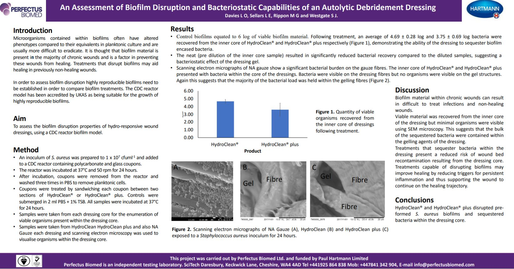 An Assessment of Biofilm Disruption and Bacteriostatic Capabilities of an Autolytic Debridement Dressing