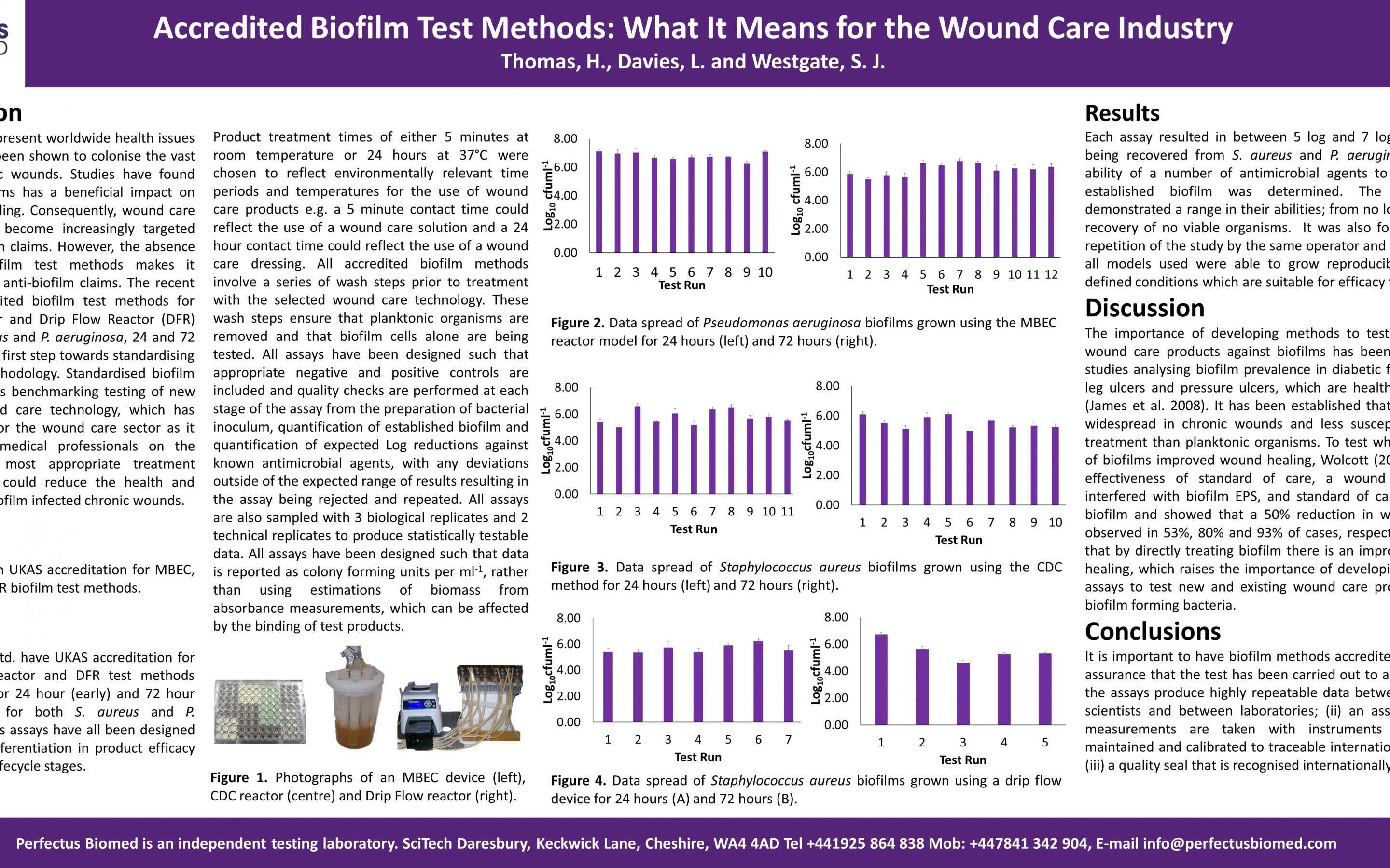 Accredited Biofilm Test Methods: What it Means for the Wound Care Industry